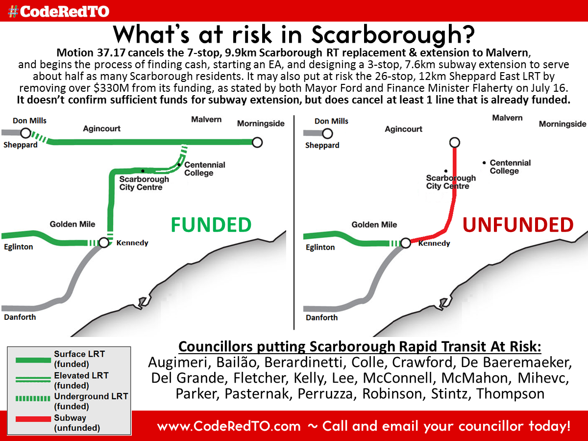 Scarborough Subway Derailing Rail For The Valley