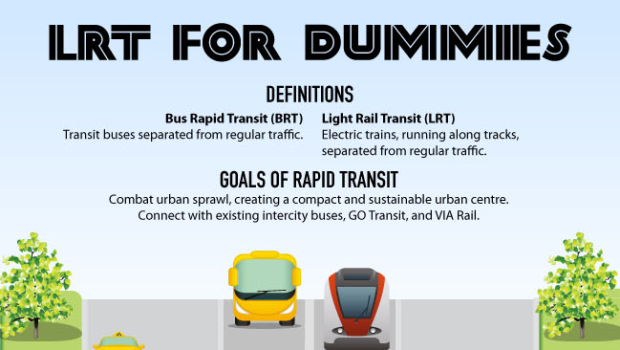 light-rail-for-dummies-620x350