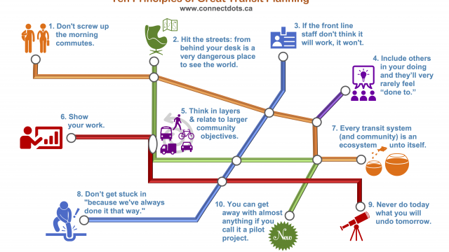 1 Ten-Principles-of-Great-Transit-Planning