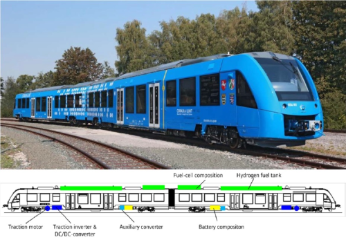 Alstom-Coradia-iLint-hydrogen-fuel-cell-powered-train.jpg